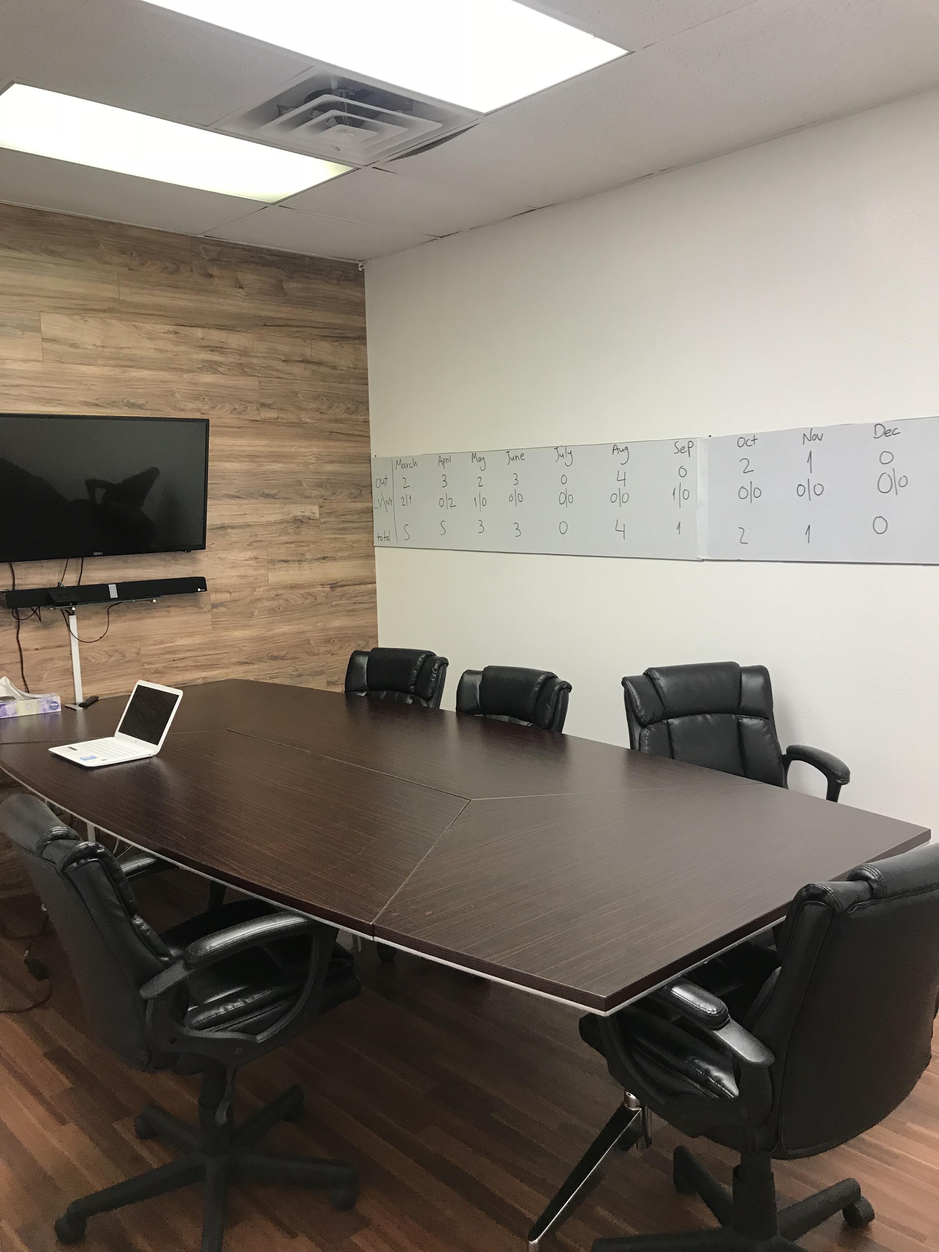 Nova Innovations - Meeting Room 1