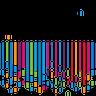 Logo of TechCode US