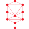 Logo of Kabbalah Centre